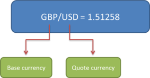 base-quote currency
