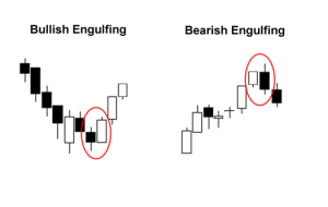 bullish-bearish-engulfing-thumb-525x333-6823