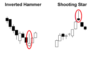 inverted-hammer-shooting-star-example